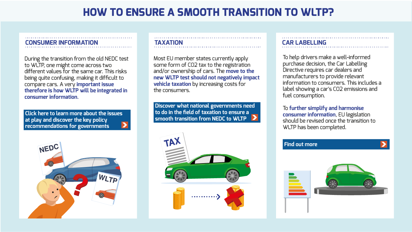 6_How_to_ensure_a_smooth_transition | WLTPfacts.eu